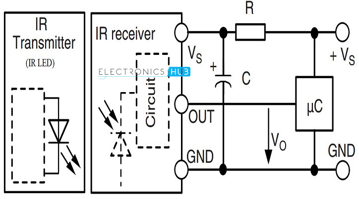 Groovy Ir Transmitter And Receiver Circuits Wiring Cloud Biosomenaidewilluminateatxorg