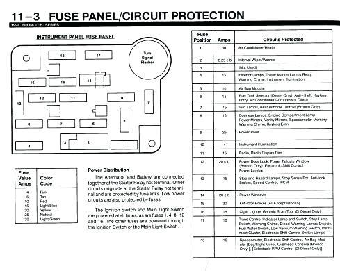 free mack wiring diagram hc 5532  mack truck fuse box free diagram  hc 5532  mack truck fuse box free diagram