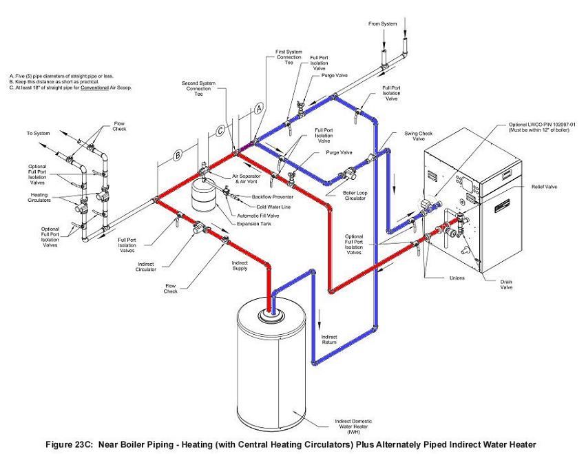 Prime Piping Diagram For Hot Water Heater Wiring Diagram Read Wiring Cloud Onicaxeromohammedshrineorg