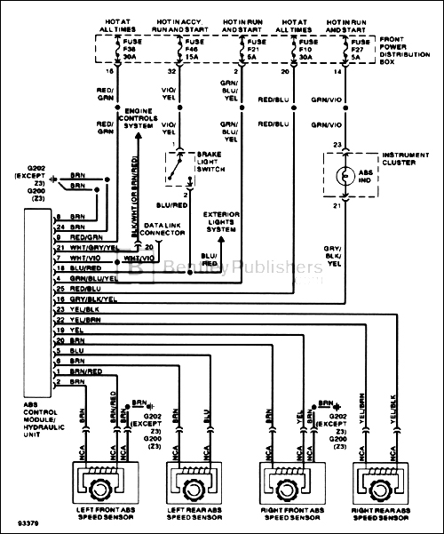 Awe Inspiring E36 Wire Diagram Wiring Diagram Data Wiring Cloud Domeilariaidewilluminateatxorg