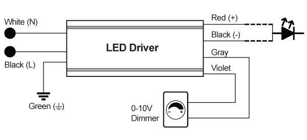 Cg 1542 Led Drivers 0 10v Dimming Wiring Diagram