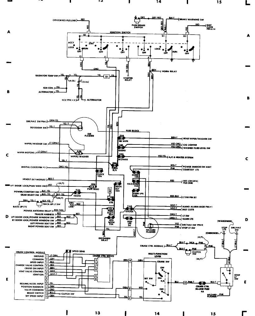 Super 1988 Jeep Yj Wiring Harness Diagram Wiring Diagram Wiring Cloud Itislusmarecoveryedborg