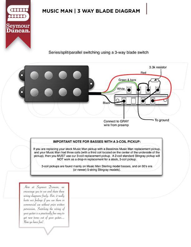MC_9826] Acme Guitar Wiring Diagrams Download DiagramElia Attr Mohammedshrine Librar Wiring 101