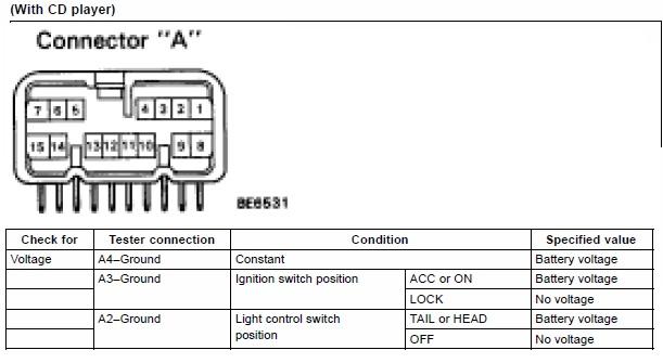 2000 Lexus Es300 Stereo Wiring Diagram