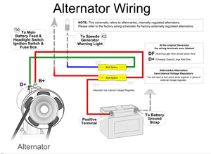 Groovy 1970 Vw Generator Wiring Diagram Wiring Diagram Wiring Cloud Itislusmarecoveryedborg