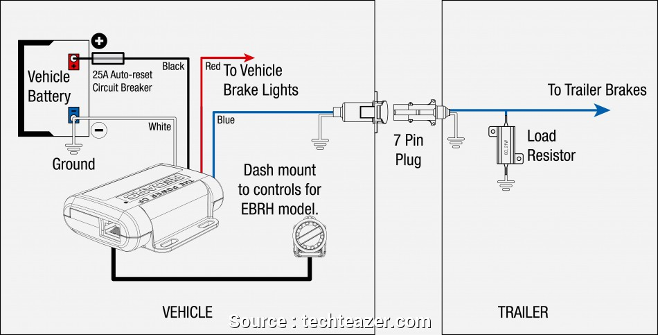 [SCHEMATICS_48DE]  XF_7888] Brake Controller Wiring Diagram On Tekonsha Prodigy P3 Wiring  Diagram Wiring Diagram | Impulse Trailer Brake Wiring Diagram |  | Ivoro Bepta Mohammedshrine Librar Wiring 101