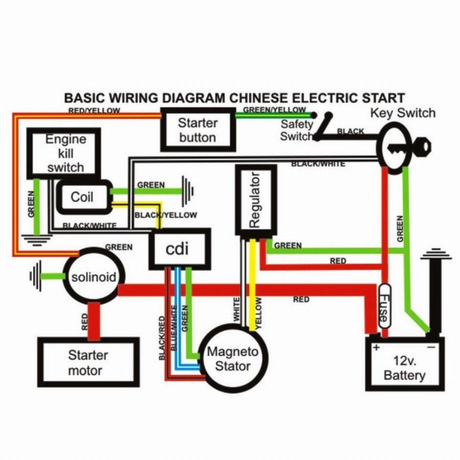 Bearcat 110cc Atv Wiring Diagram - 2012 Mazda 5 Fuse Box -  jeepe-jimny.sehidup.jeanjaures37.fr | Bearcat 110cc Atv Wiring Diagram |  | Wiring Diagram Resource