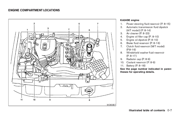 2012 Nissan Xterra Engine Diagram - wiring diagram crop-endure -  crop-endure.parafarmacialofaro.it | 2000 Nissan Frontier Engine Diagram |  | parafarmacialofaro.it