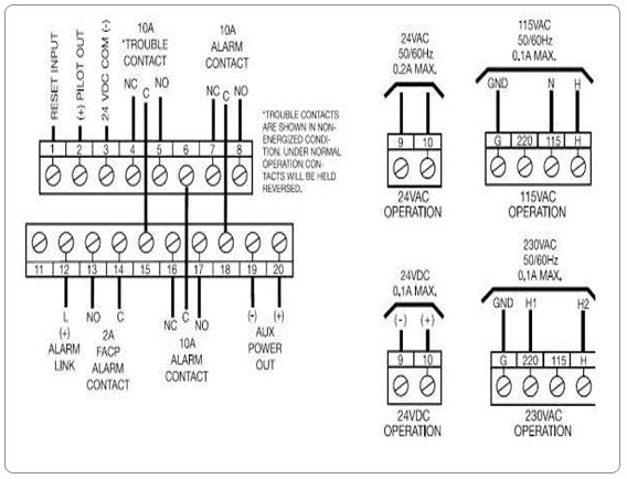 Zz 7534 Wiring Diagram For Duct Smoke Detectors Download Diagram