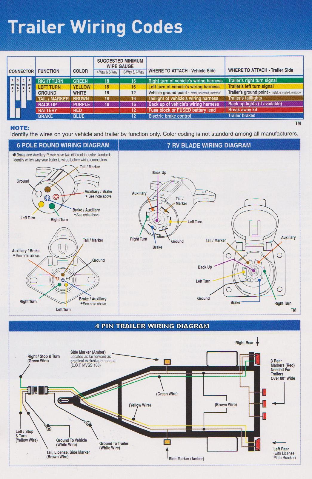 ck_4108] aluma trailer wiring diagram download diagram  ittab xorcede mepta mohammedshrine librar wiring 101