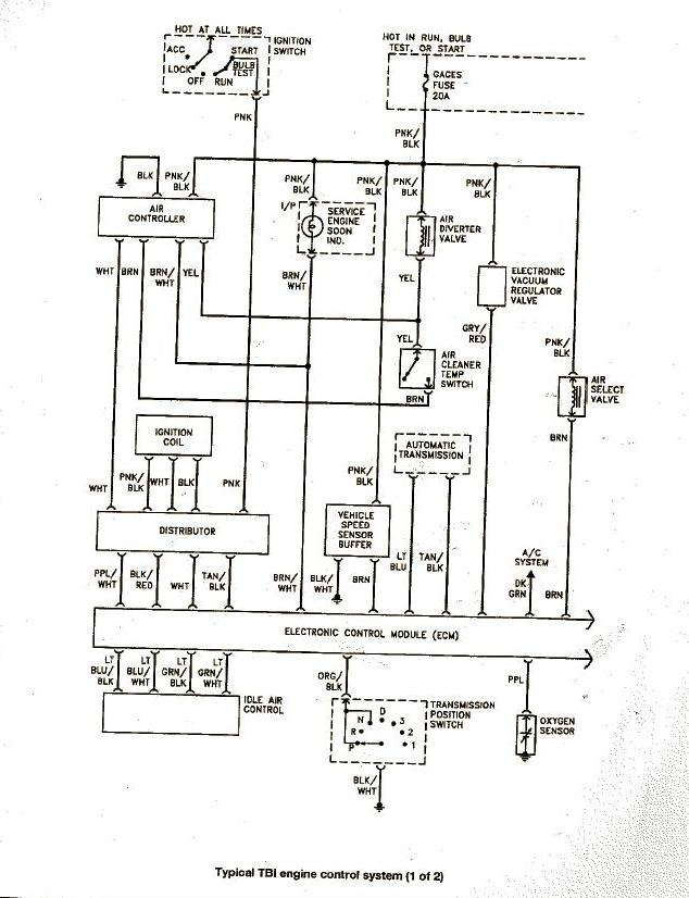 1989 Chevy Tbi 350 Engine Wiring Diagram Wiring Diagram Verison Verison Lastanzadeltempo It