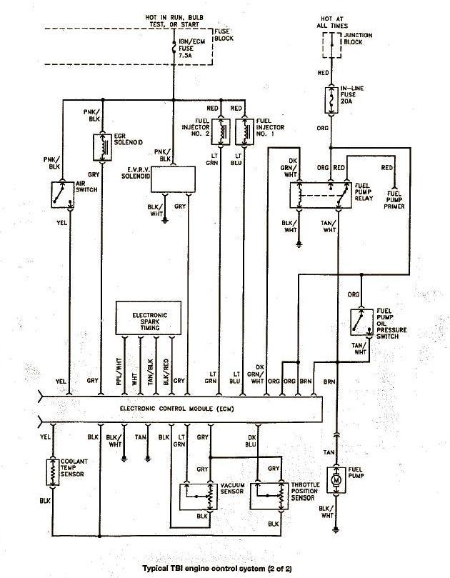 HZ_8022] Tbi Wiring Diagram For 1990 Gmc Suburban Free DiagramStica Phae Mohammedshrine Librar Wiring 101