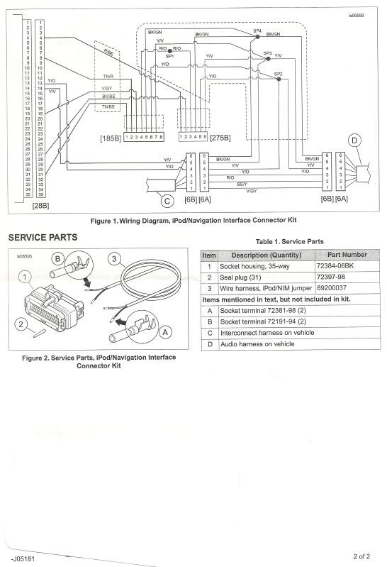 EL_2240] 97 Harley Davidson Radio Wiring Diagram Schematic Wiring | 2005 Harley Davidson Radio Wiring Diagram |  | Iness Vira Mohammedshrine Librar Wiring 101