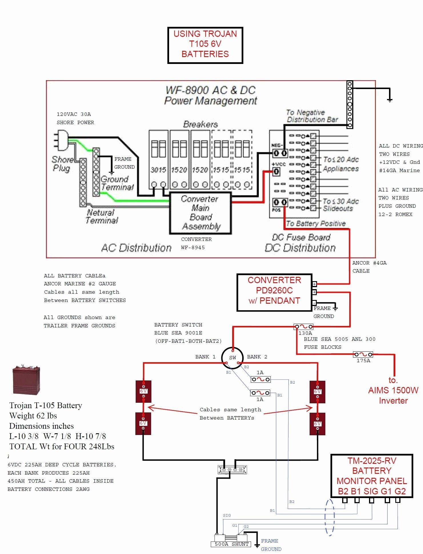 TY_7009] Forest River Trailer Wiring SchematicsAriot Perm Bapap Sand Sapebe Mohammedshrine Librar Wiring 101