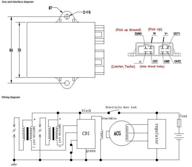 lifan 200cc atv wiring fl 3458  wiring diagram for zongshen download diagram  fl 3458  wiring diagram for zongshen