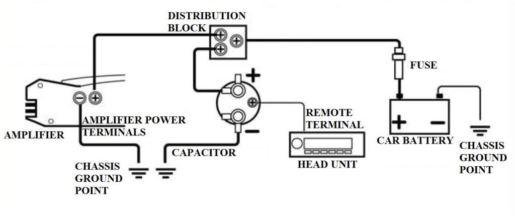 Super Car Audio Capacitor Wiring Wiring Diagram Data Schema Wiring Cloud Domeilariaidewilluminateatxorg