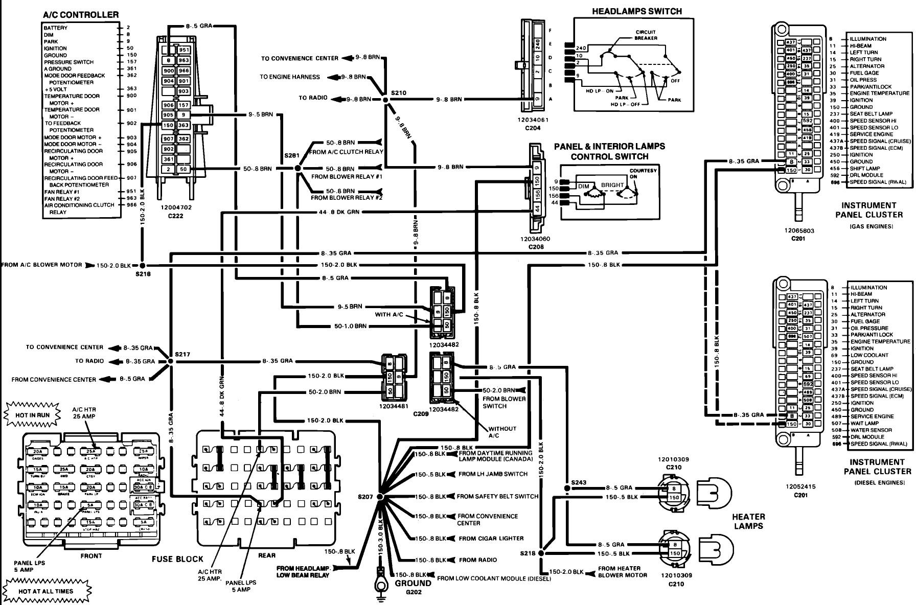 [DIAGRAM_3US]  LN_2190] Well 1995 Chevy S10 Wiper Motor Wiring Diagram Furthermore 2001  Chevy | Chevy S10 Wiring |  | Phil Benkeme Mohammedshrine Librar Wiring 101