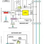 Superb Home Plumbing System Trane Chiller Piping Diagram Hvac Chillers Wiring Cloud Onicaxeromohammedshrineorg