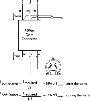 Excellent Soft Start Circuit How Does It Differ Among Soft Starters Wiring Cloud Licukshollocom