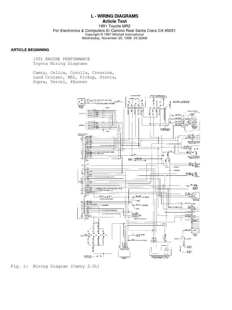 1991 Toyota Land Cruiser Engine Diagram Fuse Box In Porsche Boxster Source Auto3 Yenpancane Jeanjaures37 Fr