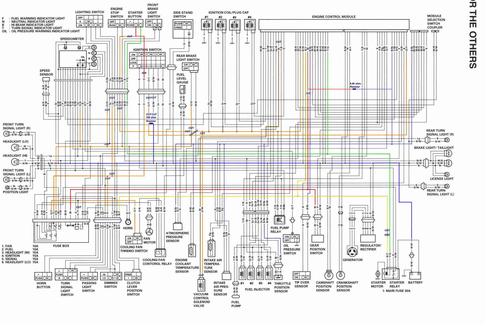 DIAGRAM] 2000 Gsxr 750 Wiring Diagram Schematic FULL Version HD Quality Diagram  Schematic - ALLKERALAJOBVACANCY.TOUSLESMEMES.FRallkeralajobvacancy.touslesmemes.fr