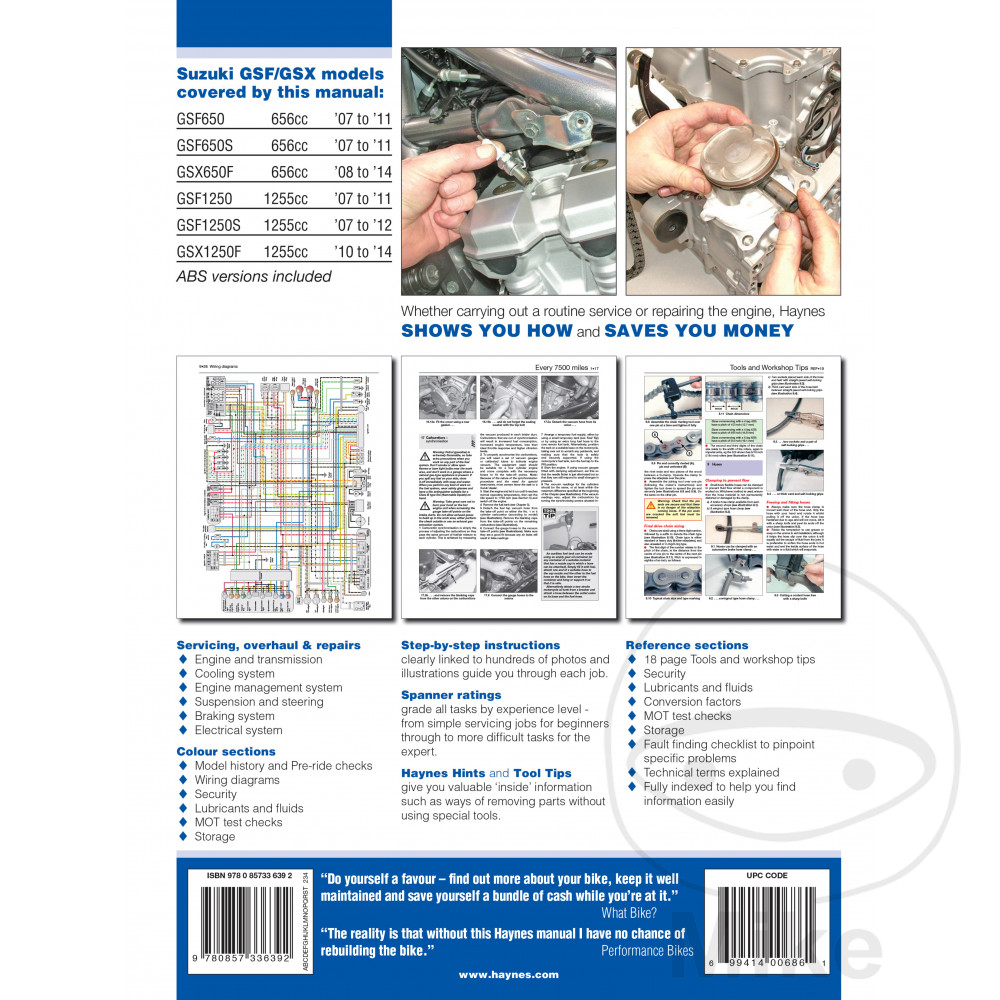Pleasing Suzuki 1250 Wiring Diagram Wiring Library Wiring Cloud Hemtegremohammedshrineorg