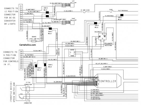 Marvelous 1979 Club Car Schematic Diagram Wiring Diagram Wiring Cloud Inklaidewilluminateatxorg