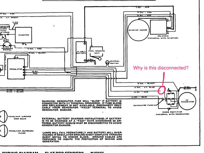 vc_2017] massey ferguson generator wiring diagram schematic wiring mf 175 wiring diagram massey ferguson 240 wiring diagram nerve ginia mohammedshrine librar wiring 101