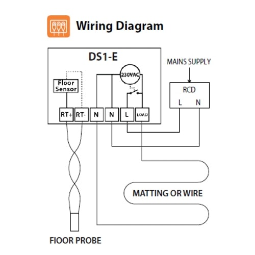 [DIAGRAM_38EU]  HR_7361] Wiring A Underfloor Heating Thermostat | Wiring Diagram For Electric Underfloor Heating |  | Perm Mentra Stap Tomy Nnigh Norab Istic Xortanet Capem Mohammedshrine  Librar Wiring 101