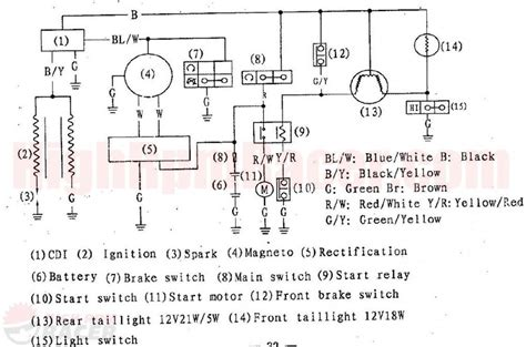Km 1868 100cc Atv Wiring Diagram Wiring Diagram