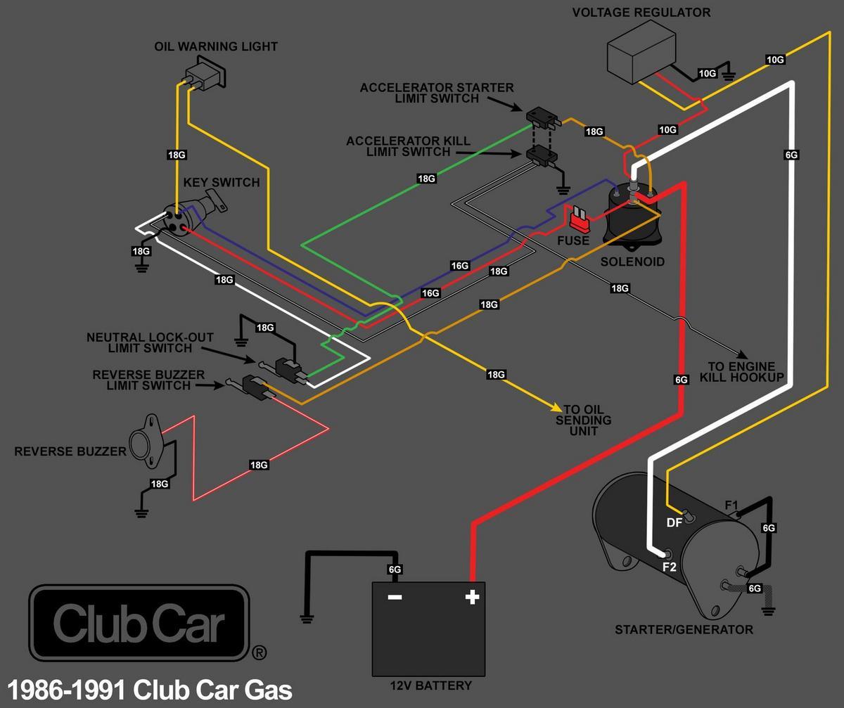 2010 Club Car Precedent Wiring Diagram Vw Vortex Engine Fuse Box Maxoncb 2020ok Jiwa Jeanjaures37 Fr