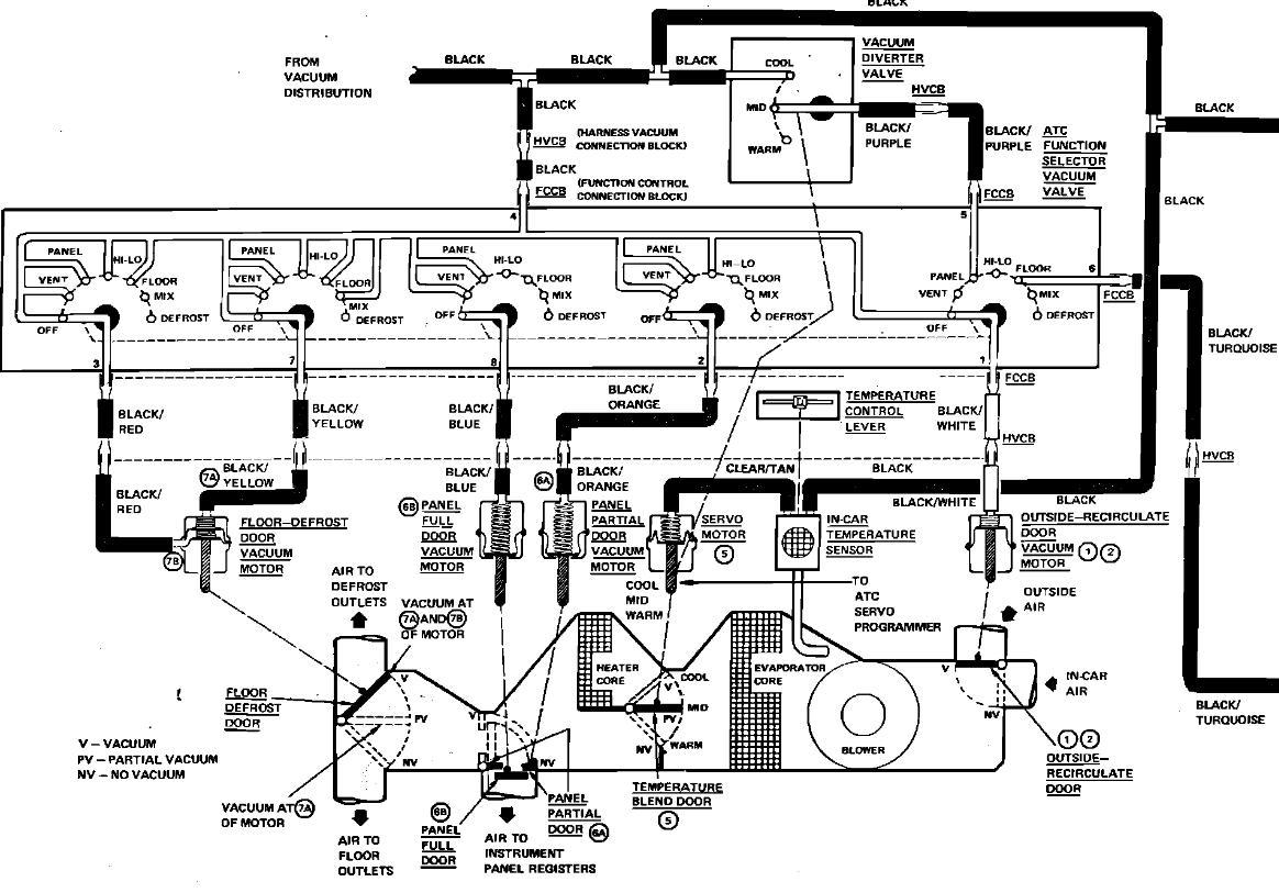 [SCHEMATICS_48ZD]  CF_1276] 1966 Lincoln Wiring Diagram Schematic Wiring   1966 Lincoln Continental Wiring Diagrams      Unho Nekout Seve Mohammedshrine Librar Wiring 101