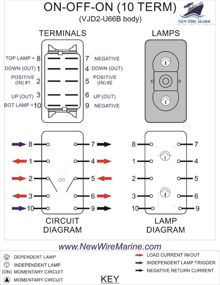 carling switch wiring diagram wiring harness car  begeboy