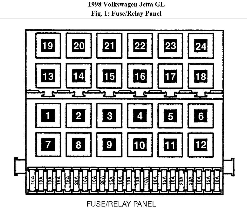 ST_3055] 1998 Vw Jetta Relay Location Further 2002 Vw Jetta Wiring Diagram  Download DiagramNedly Benkeme Mohammedshrine Librar Wiring 101