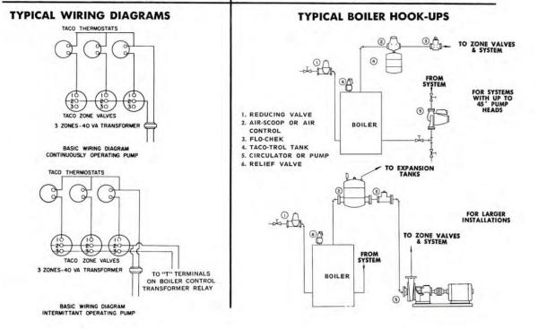 [SCHEMATICS_4US]  BE_0103] Likewise 3 Wire Boiler Thermostat On 3 Wire Thermostat Wiring  Diagram Download Diagram | Zvc404 Wiring Diagram |  | Dadea Comin Oliti Gram Epsy Terch Dimet Mecad Elae Mohammedshrine Librar  Wiring 101