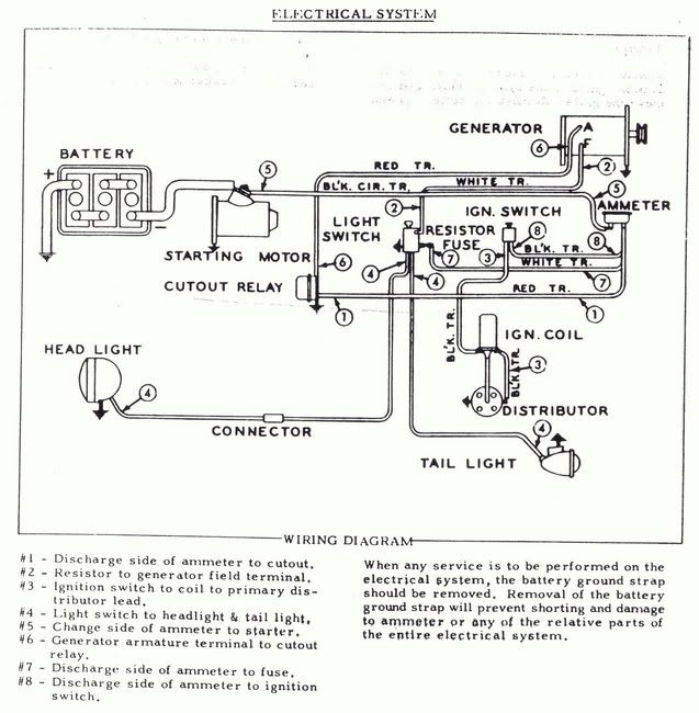 allis chalmers wd wiring harness hc 8047  allis chalmers lawn mower wiring diagram allis free  lawn mower wiring diagram allis