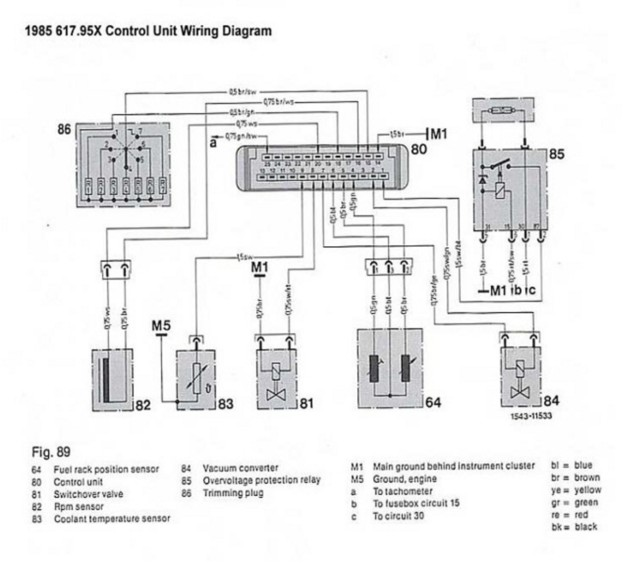 W124 E220 Wiring Diagram