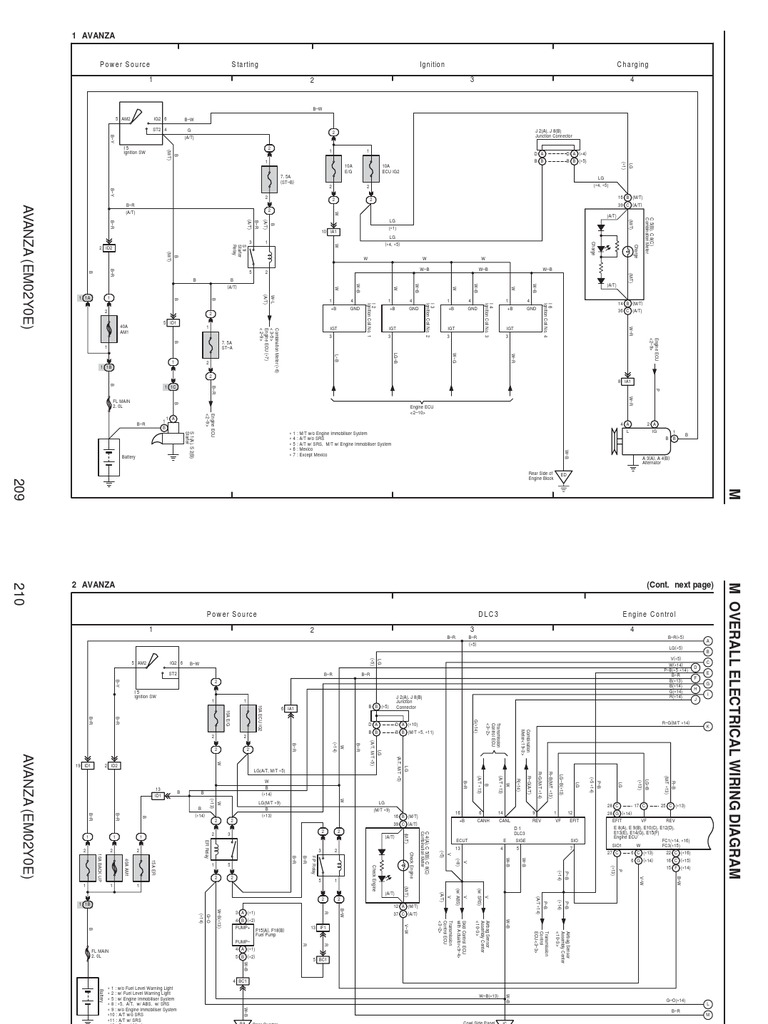 gh_7696] toyota avanza car wiring diagram download diagram  props vira mohammedshrine librar wiring 101