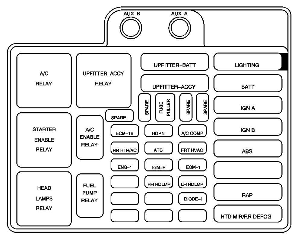 ZD_6908] 2005 Gmc Safari Wiring Diagram Free Diagram | 2005 Gmc Safari Wiring Diagrams |  | Drosi Atolo Inrebe Mohammedshrine Librar Wiring 101