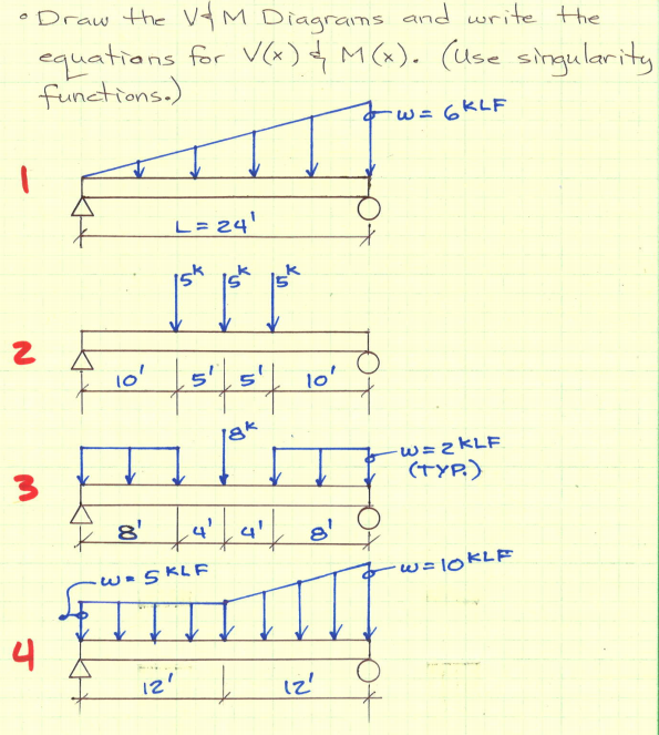 Strange Solved Draw The Shear And Moment Diagram And Write The Eq Wiring Cloud Ostrrenstrafr09Org