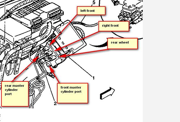 2000 Gmc Yukon Abs Diagram Wiring Diagram Schematic File Visit File Visit Aliceviola It