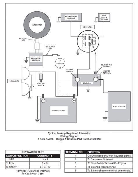 Phenomenal Mtd Tractor Wiring Diagram Basic Electronics Wiring Diagram Wiring Cloud Waroletkolfr09Org