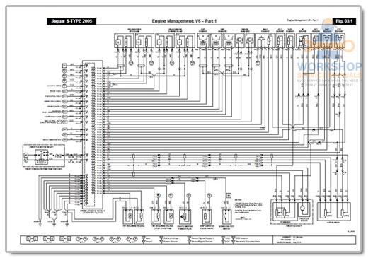 Jaguar Xj8 Headlight Wiring Diagram Wiring Diagram Options Bored Trend A Bored Trend A Studiopyxis It