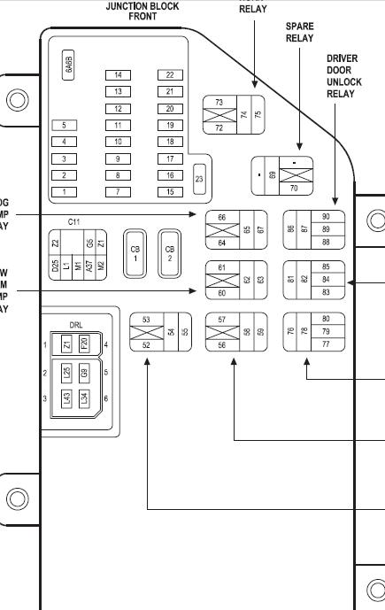 Awesome Chrysler 300M Fuse Diagram Cyber T Us Wiring Cloud Licukaidewilluminateatxorg