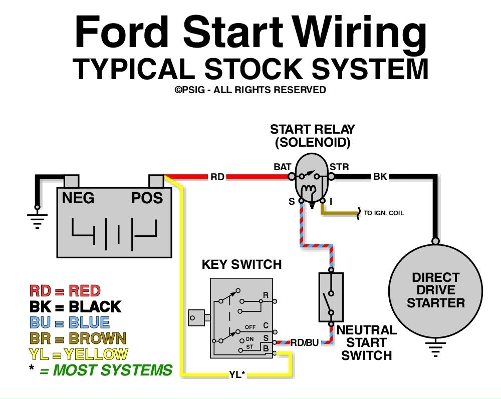 1978 ford f 150 ignition system wiring diagram - wiring diagram page  hut-fix - hut-fix.granballodicomo.it  granballodicomo.it