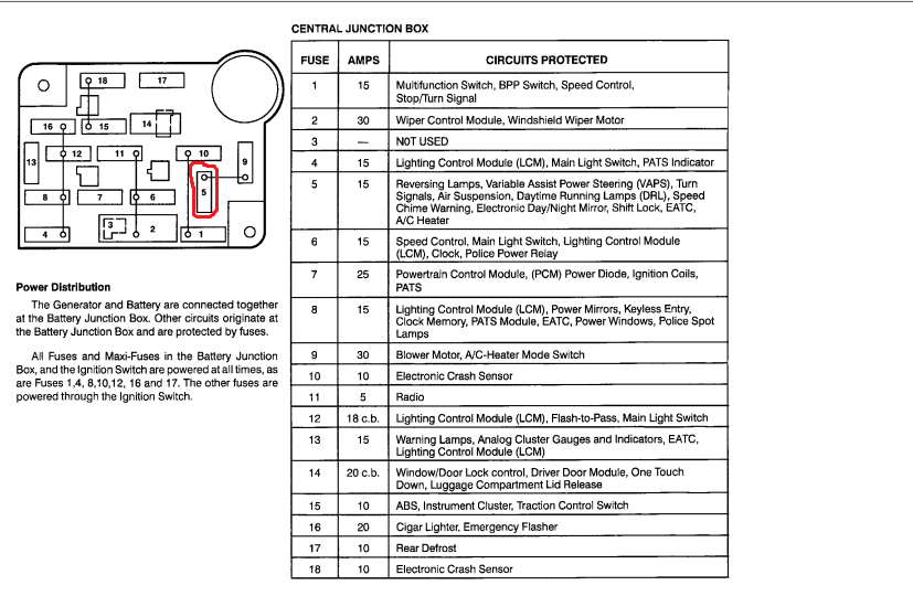 99 ford crown victoria fuse box - wiring diagram res cup-start-a -  cup-start-a.ilristorantelabarca.it  ilristorantelabarca.it