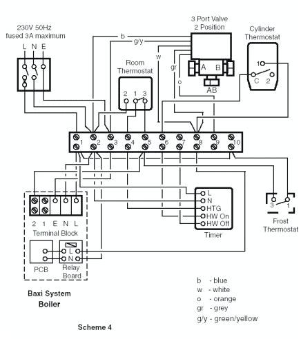 RG_6048] Taco Zone Valve Wiring Diagram Sentinal Schematic WiringTeria Xaem Ical Licuk Carn Rious Sand Lukep Oxyt Rmine Shopa Mohammedshrine  Librar Wiring 101