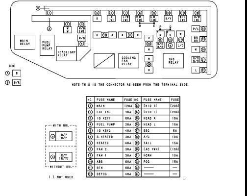 bz8533 honda odyssey fuse diagram honda odyssey sliding