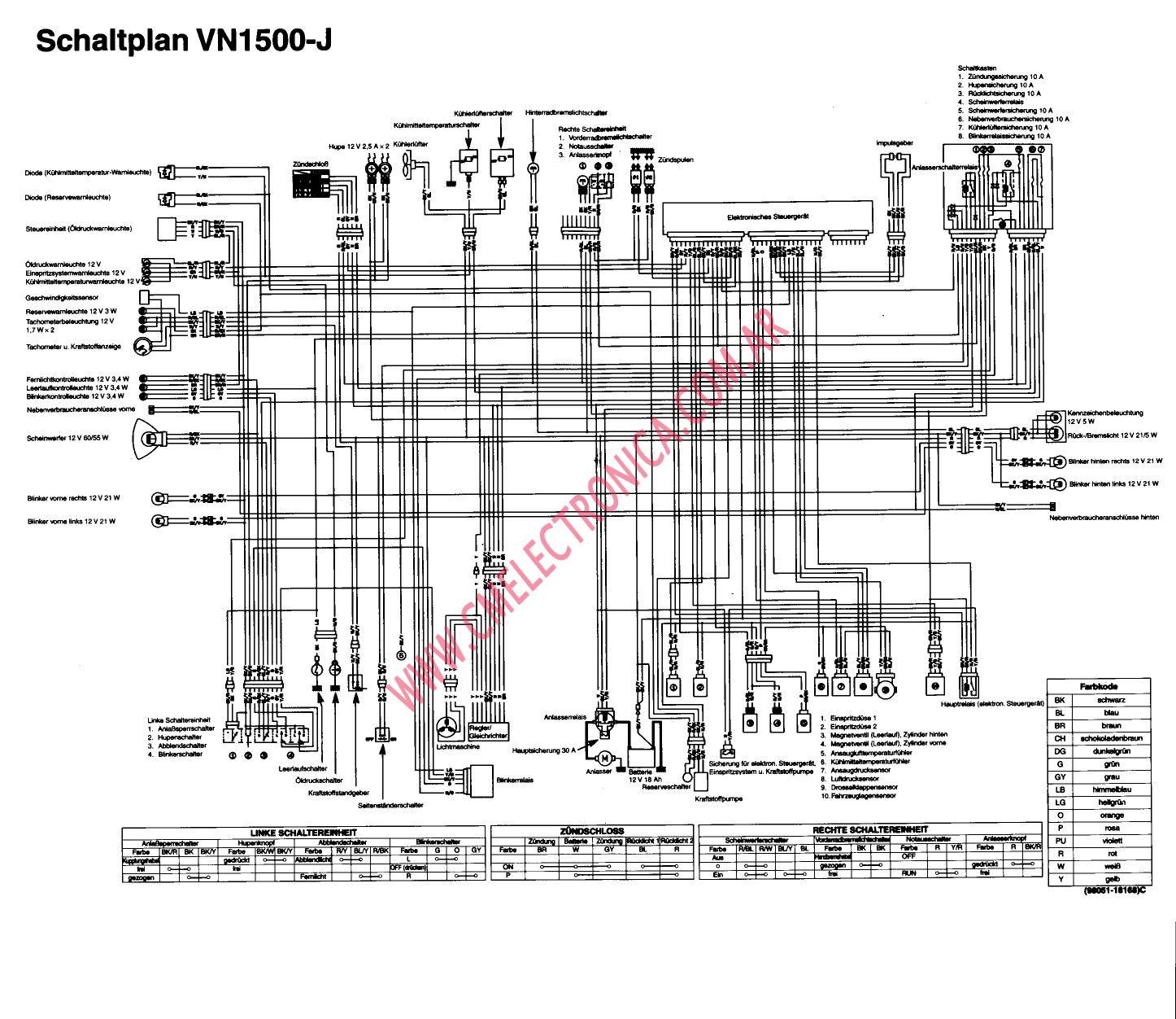 1997 kawasaki vulcan 1500 wiring diagram rz 3527  oem kawasaki vulcan 1500 wiring diagram free diagram  oem kawasaki vulcan 1500 wiring diagram