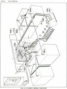 Marvelous Flat Bed Cart Ez Go Wiring Diagram General Wiring Diagram Data Wiring Cloud Timewinrebemohammedshrineorg